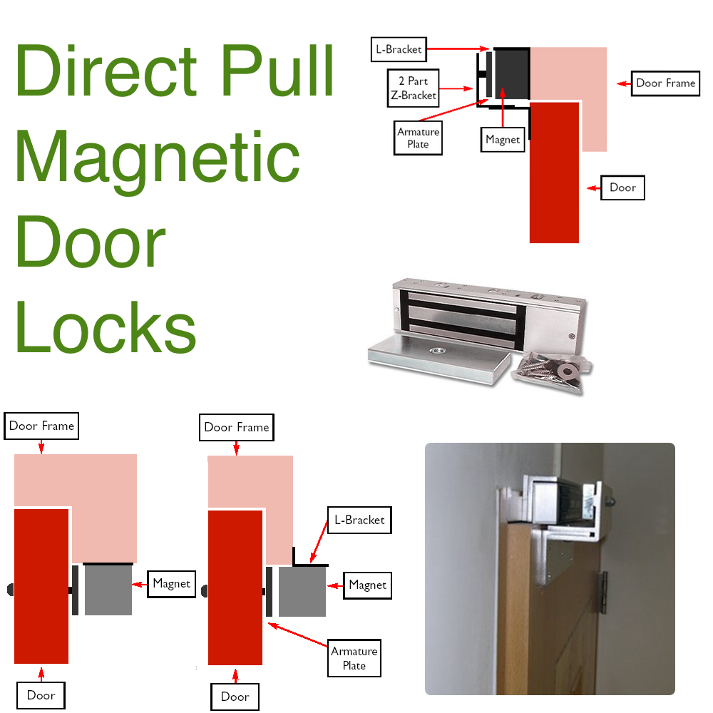 Buy Magnetic Direct Pull Locks Double Magnet Pull Locks