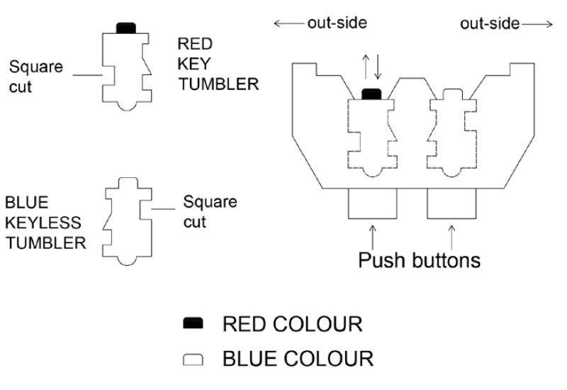 LocksOnline Gatemaster Combination Code Change Diagram Info
