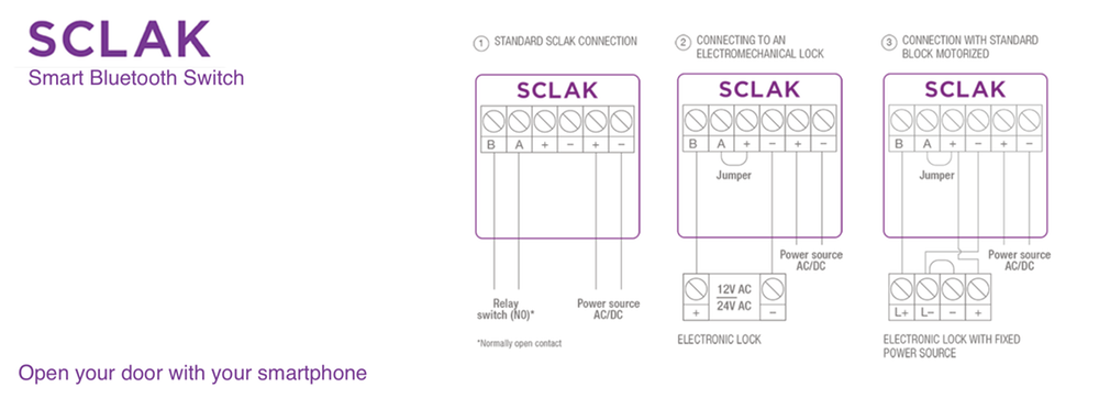 Wiring ideas for SCLAK Bluetooth Interface